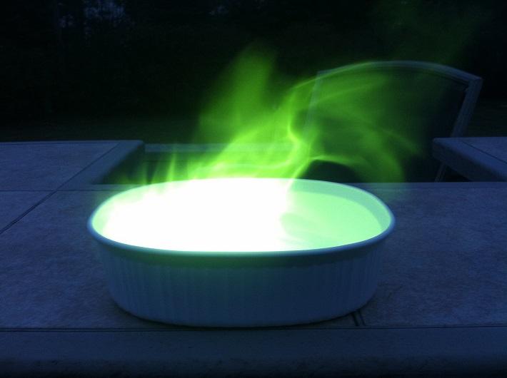 горение метанола