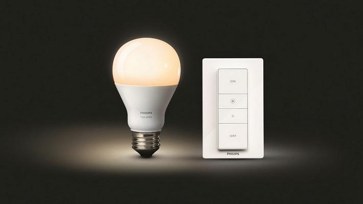 регулируемые лампы