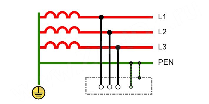 система TN-C
