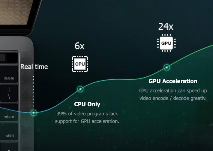 GPU-ускорение